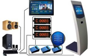Bagan Sistem Antrian TSQ Platinum
